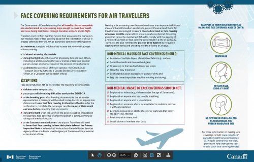 Face Covering Requirements for Air Travellers